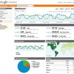5 dashboards imprescindibles para Google Analytics